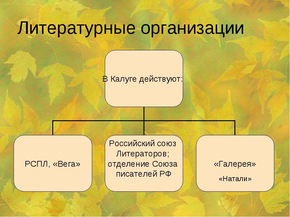 Литературные организации «Натали»