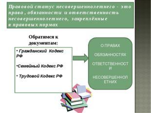 Обратимся к документам: Гражданский Кодекс РФ Семейный Кодекс РФ Трудовой Ко