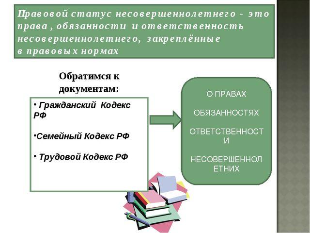Обратимся к документам: Гражданский Кодекс РФ Семейный Кодекс РФ Трудовой Ко...