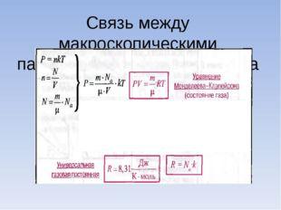 Связь между макроскопическими параметрами идеального газа