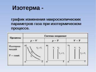 Изотерма - график изменения макроскопических параметров газа при изотермическ