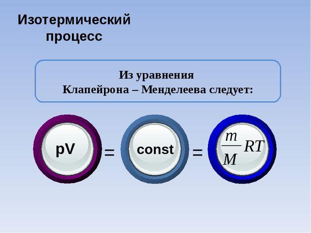 Из уравнения Клапейрона – Менделеева следует: Изотермический процесс pV const...
