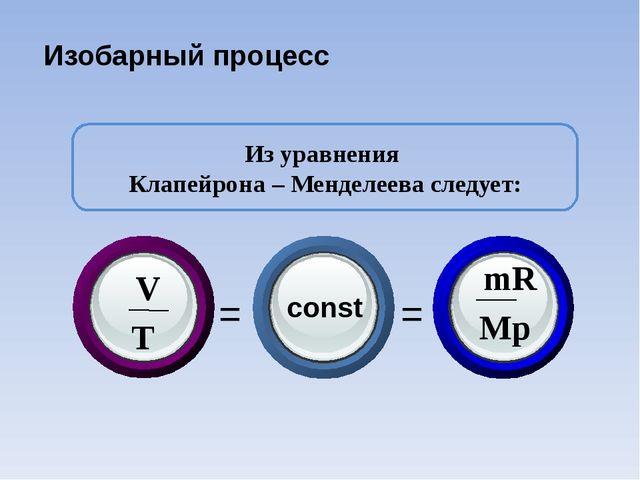 Из уравнения Клапейрона – Менделеева следует: Изобарный процесс const = =