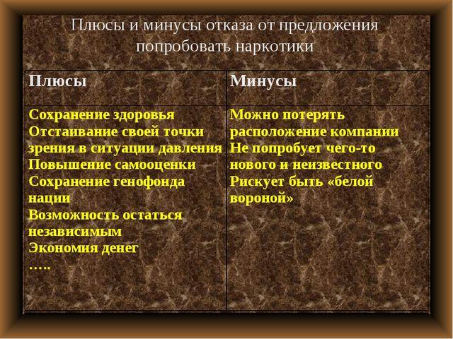 Плюсы и минусы отказа от предложения попробовать наркотики ПлюсыМинусы Сохр...