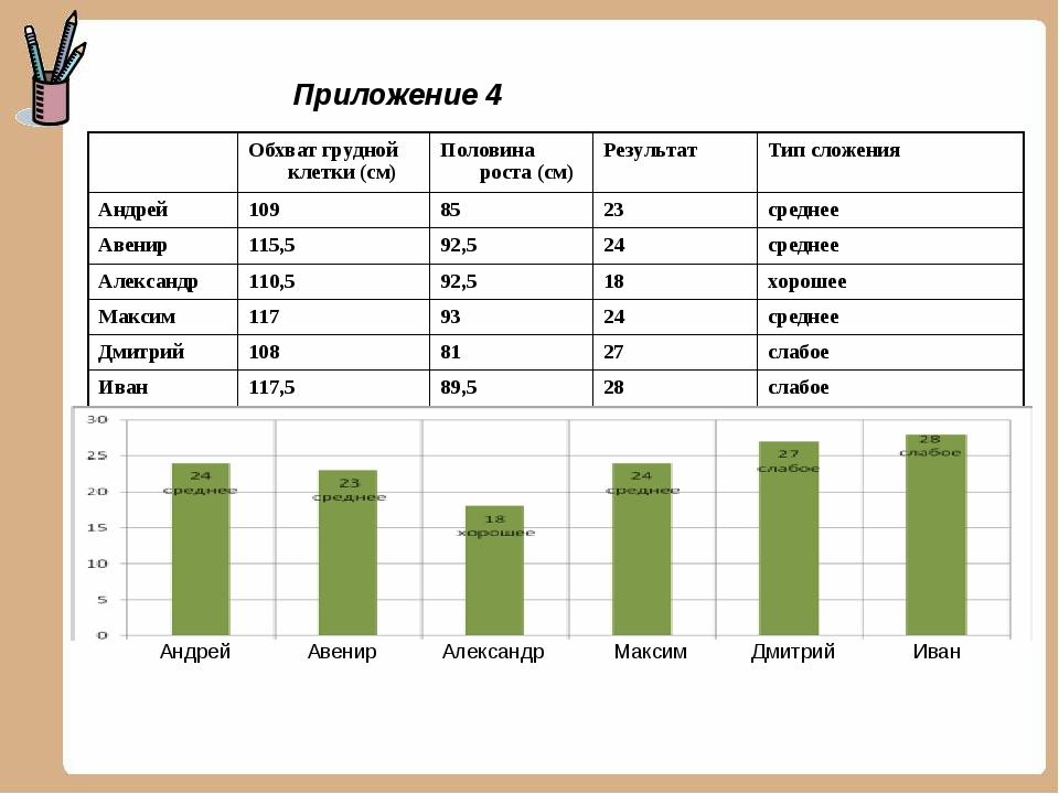 Приложение 4 Андрей Авенир Александр Максим Дмитрий Иван