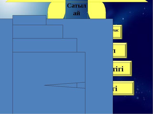 Айтылу, жасалу жолы: жуан,жіңішке, аралас буынды сөз Буын түрі. Тасымал Екпін...