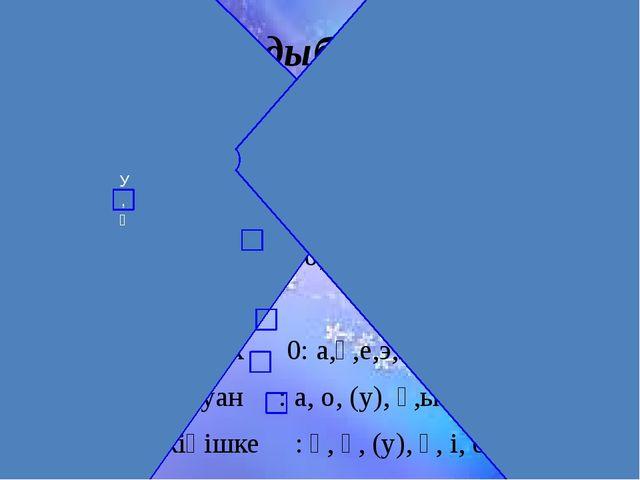 Дауысты дыбыстар: 0 Жақ қатысы: Ашық 0: , ә , , , е, э Қысаң 0: ы,і,у,ұ,ү,и Е...