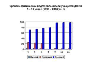 Уровень физической подготовленности учащихся ДХСШ 5 – 11 класс (1999 – 2006 у