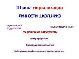 Школа социализации личности школьника социализация в студенчестве социализаци