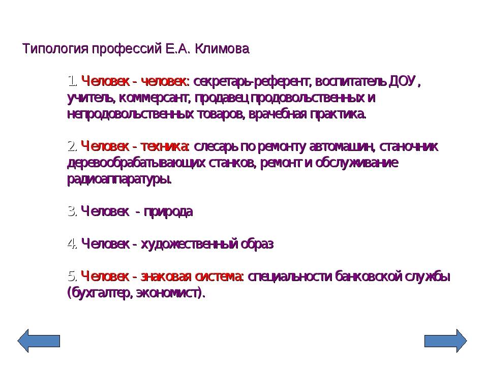 Типология профессий Е.А. Климова 1. Человек - человек: секретарь-референт, во...