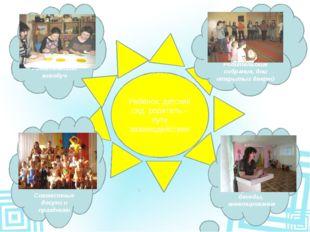 Родительский всеобуч Ребёнок, детский сад, родитель – пути взаимодействия Ко