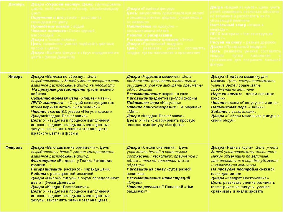 Декабрь Д/игра«Украсим елочку».Цель:группировать цвета, подбирать их по слову...