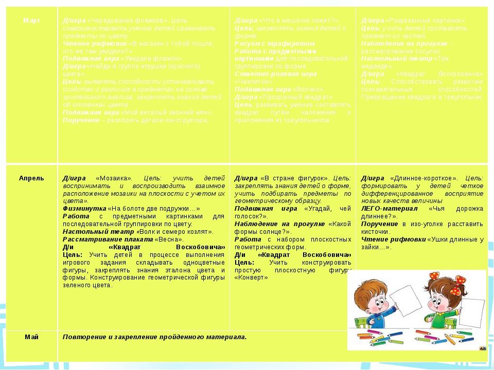 Март Д/игра«Чередование флажков».Цель: совершенствовать умение детей сравнив...