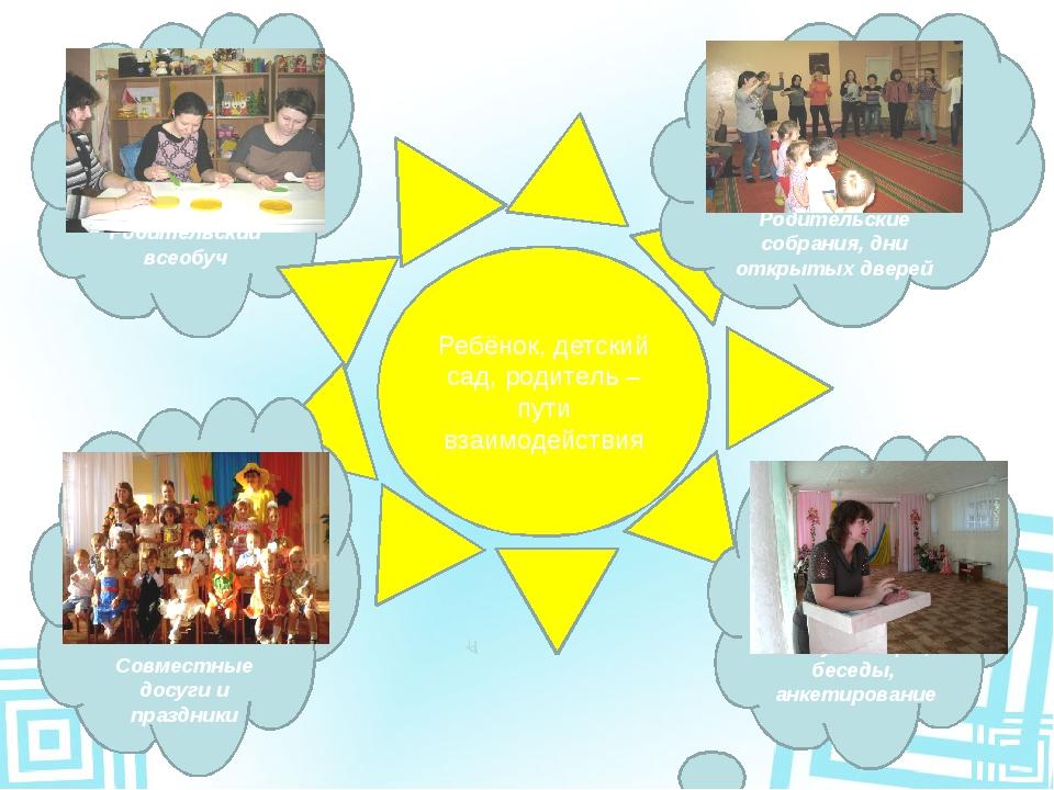 Родительский всеобуч Ребёнок, детский сад, родитель – пути взаимодействия Ко...