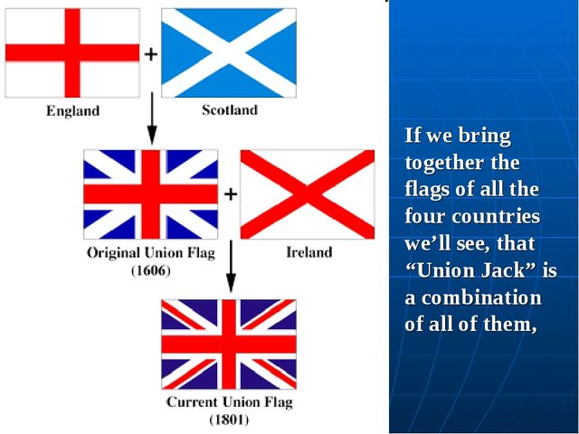 "If we bring together the flags of all the four countries we'll see, that ""Uni..."