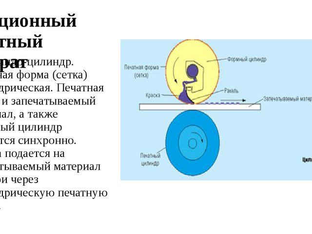 Ротационный печатный аппарат в) цилиндр-цилиндр. Печатная форма (сетка) цилин...