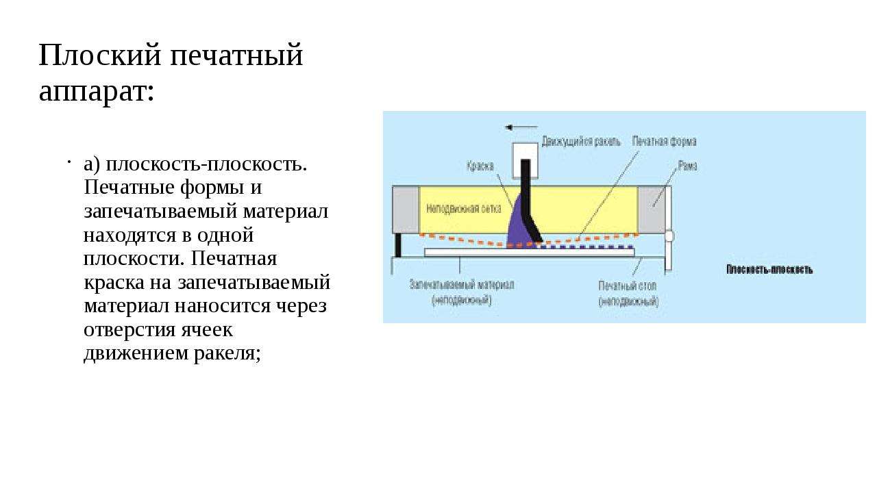 Плоский печатный аппарат: a) плоскость-плоскость. Печатные формы и запечатыва...