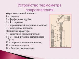 а)чувствительный элемент: 1 – спираль; 2 – фарфоровая трубка; 3 и 4 - пробки;