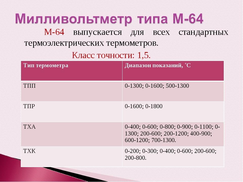 М-64 выпускается для всех стандартных термоэлектрических термометров. Класс...
