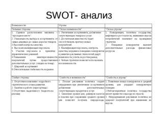 """SWOT- анализ Возможности:Угрозы: Сильные стороны:""""Сила и возможности""""""""Си"""
