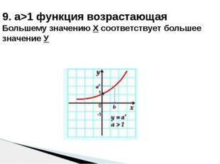 9. a>1 функция возрастающая Большему значению Х соответствует большее значен