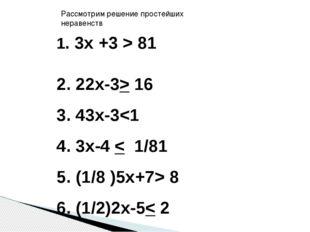 Рассмотрим решение простейших неравенств 1. 3х +3 > 81 2. 22x-3> 16 3. 43x-3