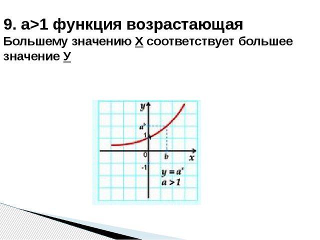 9. a>1 функция возрастающая Большему значению Х соответствует большее значен...