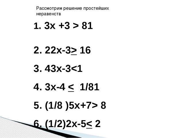 Рассмотрим решение простейших неравенств 1. 3х +3 > 81 2. 22x-3> 16 3. 43x-3...