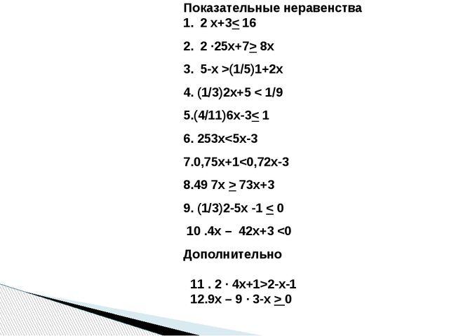 Показательные неравенства 2 x+3< 16 2 ·25x+7> 8x 5-x >(1/5)1+2x 4. (1/3)2x+5...