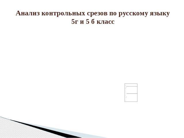 Анализ контрольных срезов по русскому языку 5г и 5 б класс