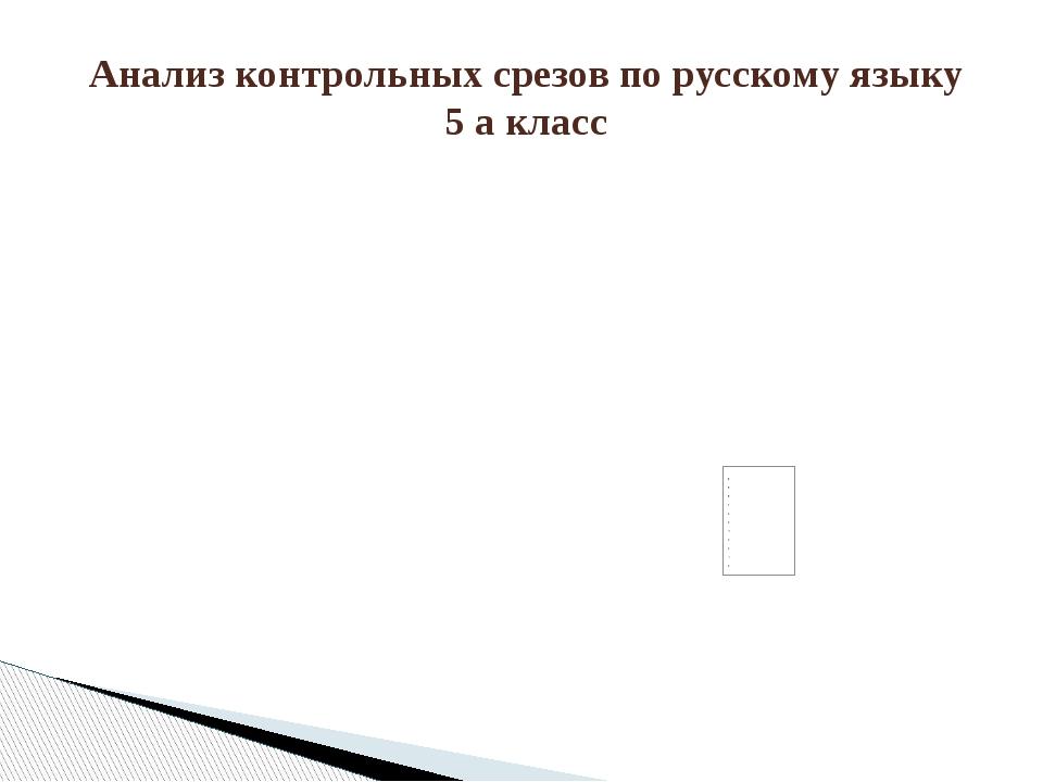Анализ контрольных срезов по русскому языку 5 а класс