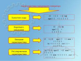 Характеристики синхронного генератора Холостого хода Короткого замыкания Внеш