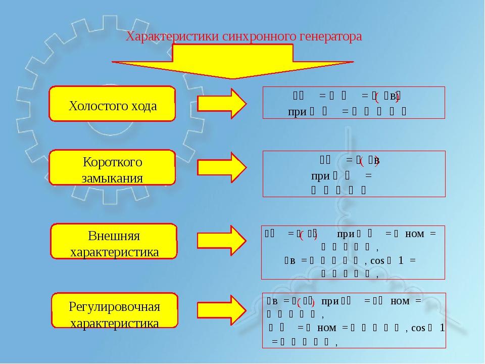 Характеристики синхронного генератора Холостого хода Короткого замыкания Внеш...