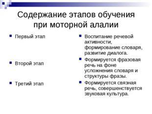 Содержание этапов обучения при моторной алалии Первый этап Второй этап Третий