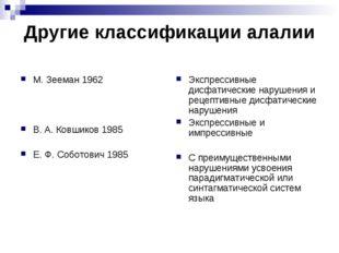 Другие классификации алалии М. Зееман 1962 В. А. Ковшиков 1985 Е. Ф. Соботови