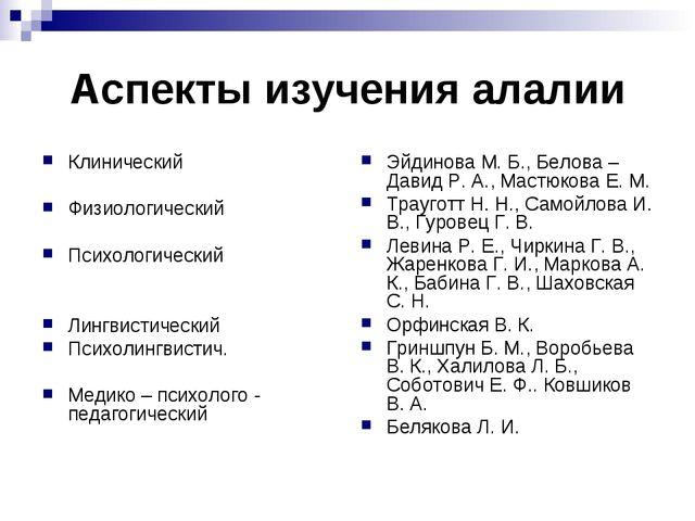 Аспекты изучения алалии Клинический Физиологический Психологический Лингвисти...