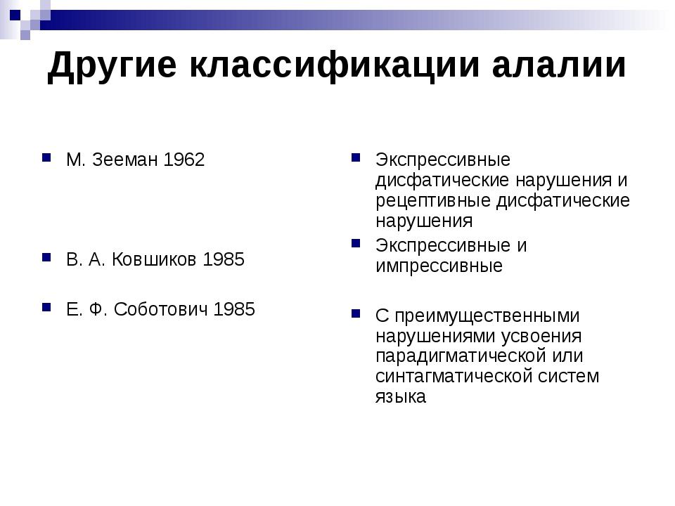 Другие классификации алалии М. Зееман 1962 В. А. Ковшиков 1985 Е. Ф. Соботови...