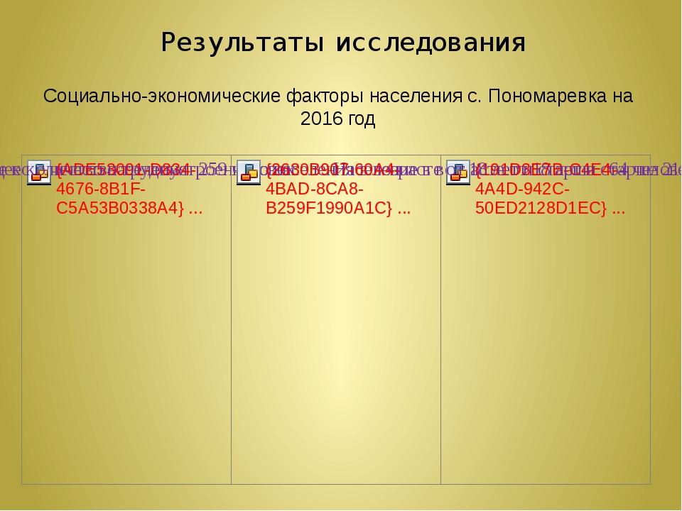 Результаты исследования Социально-экономические факторы населения с. Пономаре...
