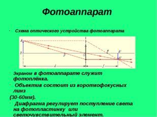 Фотоаппарат Схема оптического устройства фотоаппарата Экраном в фотоаппарате