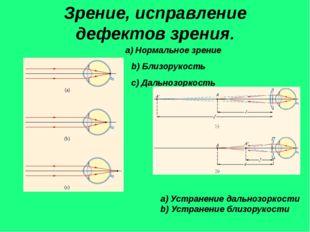 Зрение, исправление дефектов зрения. a) Нормальное зрение b) Близорукость с)