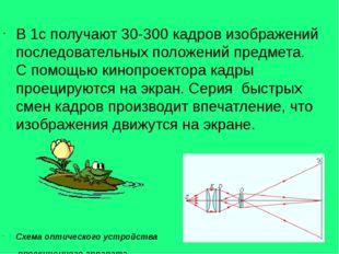 В 1с получают 30-300 кадров изображений последовательных положений предмета.