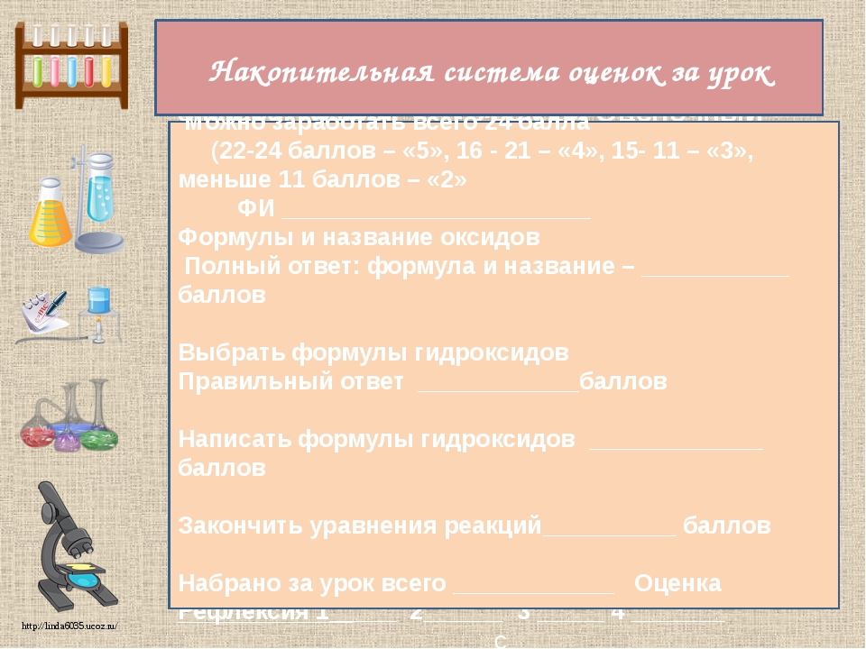 8 класс. Химия. Урок 29. Оценочный лист (13-14 баллов – «5», 10 -12 – «4», 7-...