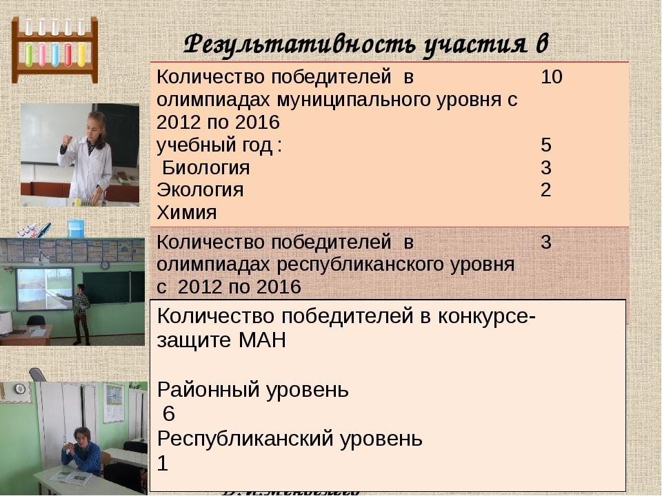 Результативность участия в олимпиадах Вся гордость учителя в учениках, в рост...