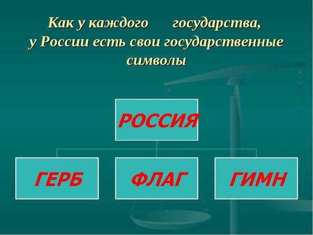 Как у каждого государства, у России есть свои государственные символы