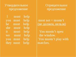 Глагол must имеет одну неизменяемую форму во всех лицах Утвердительноепредлож