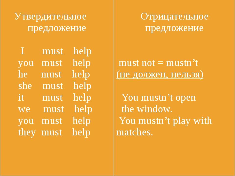 Глагол must имеет одну неизменяемую форму во всех лицах Утвердительноепредлож...