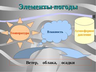 Элементы погоды Температура Влажность Атмосферное давление Ветер, облака, оса