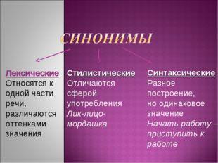 Лексические Относятся к одной части речи, различаются оттенками значения Сти