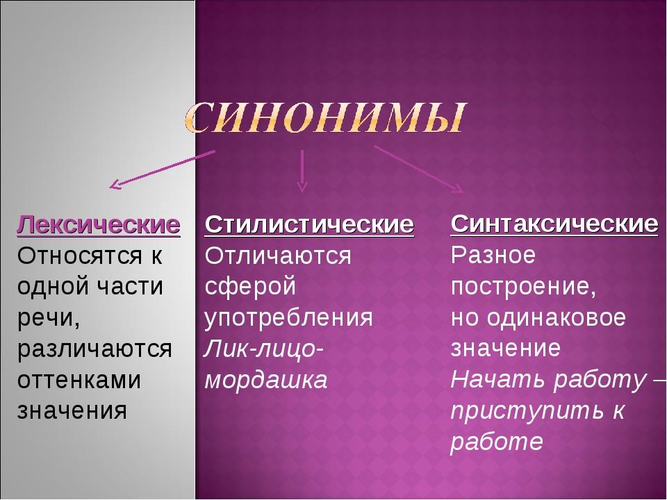 Лексические Относятся к одной части речи, различаются оттенками значения Сти...