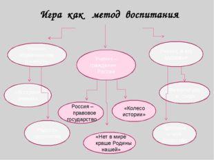 Ученик-образованная личность Ученик и его здоровье Ученик – гражданин России